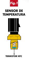 Sensor fig 1