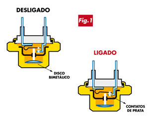 fig 1 interruptor termico