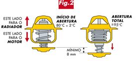 figura 2 abertura