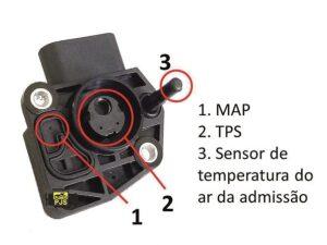 sensor híbrido